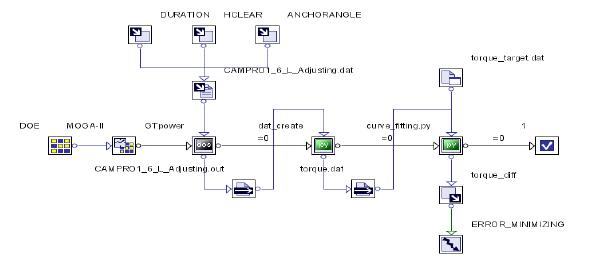 genetic algorithm research papers Genetic algoriths for evolving  - genetic programming.