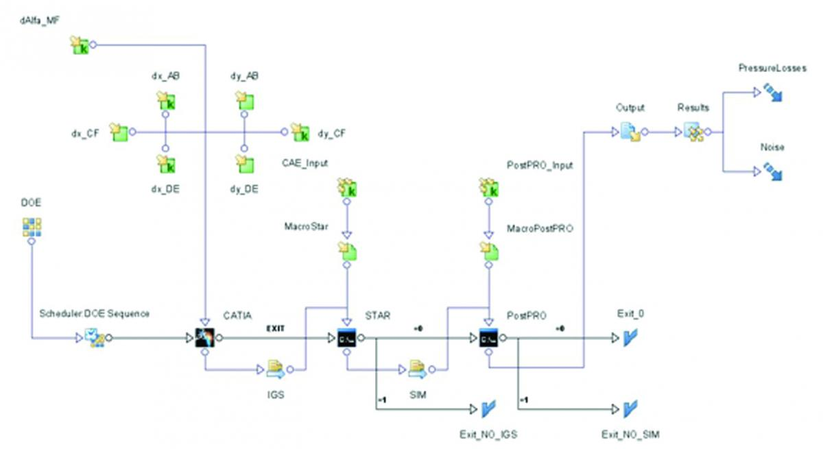 System Architecture Design Architecture Design
