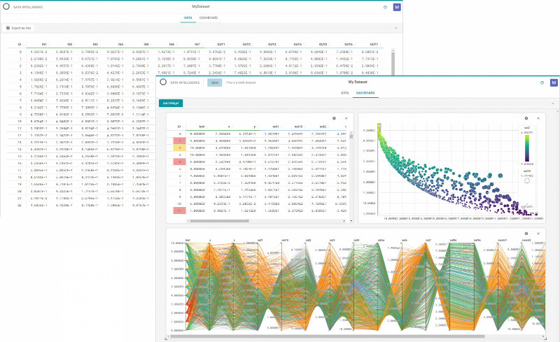 Engineering Data Visualization and Analytics