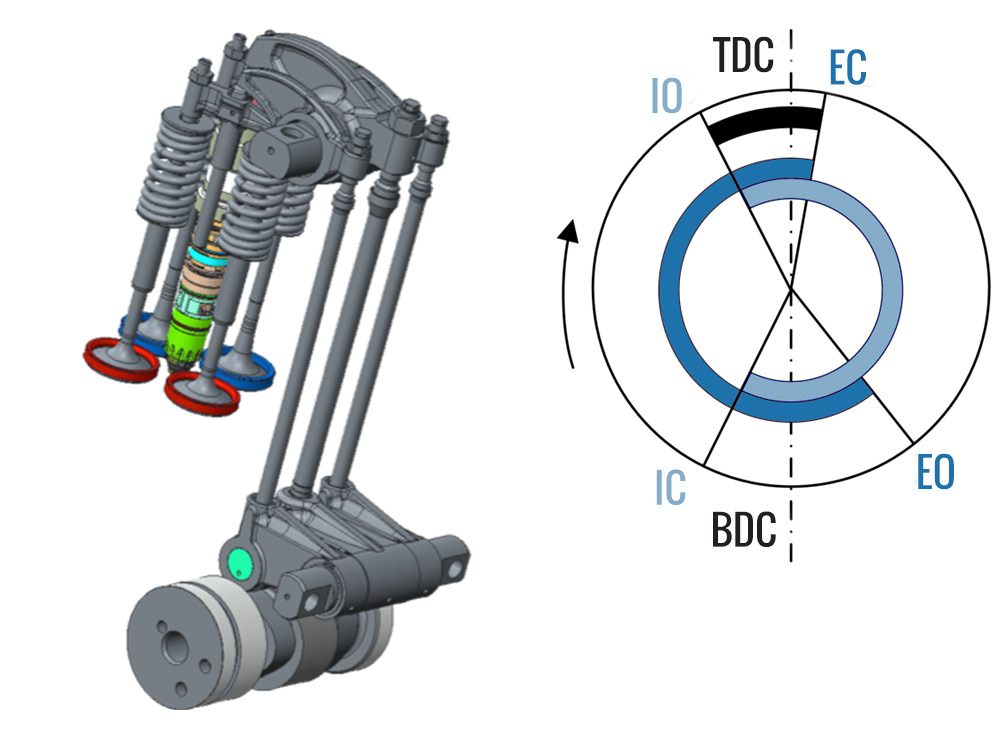 Cummins on Natural Gas Engine Diagram